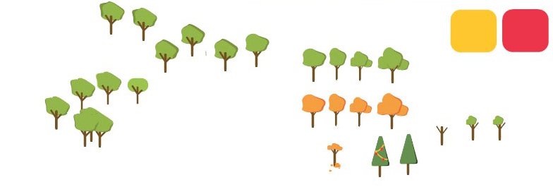 Progress of the different trees